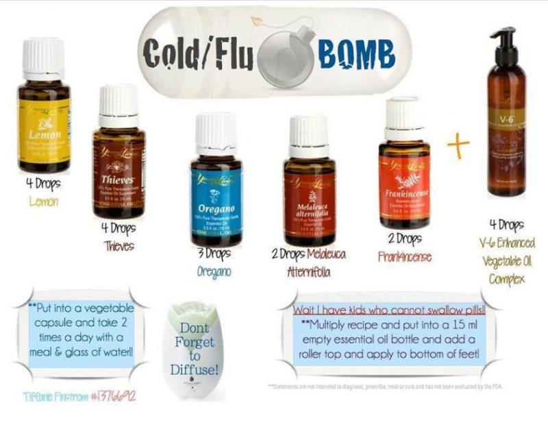 Khasiat Ampuh Young Living Untuk Flu, Batuk, dan Pilek √